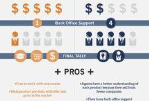 Broker vs Agent