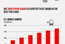 Gaming Infographics / It is a great place where you can find the Information Graphically or Infographics about Games.