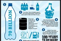 Environmental / Do we know the impact that water has on the environment?