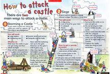 Castle KS1