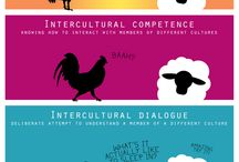 CID Posters / Posters created by the Center for Intercultural Dialogue