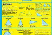 plane shapes / Math learning