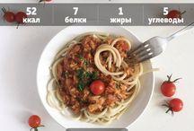 Рецепты блюд с рыбой