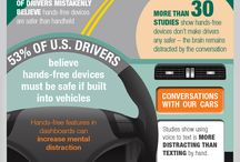 Distracted Driving Awareness Month / April is Distracted Driving Awareness Month! Take the pledge to #TakeBackYourDrive!