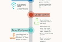 Troubleshooting Home Internet and Wi-Fi Problems  Infographics
