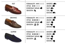 How to wear Loafer