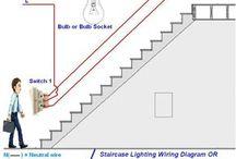schemat elektryczne