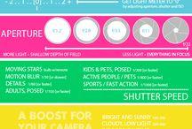 Useful Tips - Photography