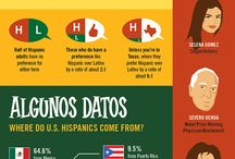 National Hispanic Heritage Month: Careers & Culture