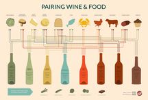 Infographics for cooking and baking
