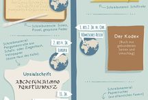 Infografiken // education