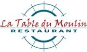 Mes restos favoris / Les lieux de mes restaurants favoris