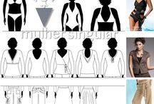 Inverted body shape