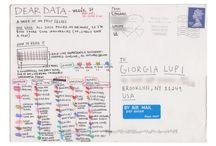 datavisualisering