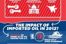 Economy Infographics