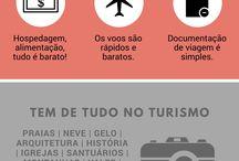 Dicas de viagem / Dicas de destino de viagens