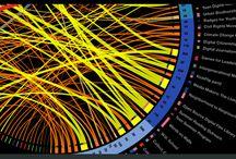 Presentation & Data Visualization