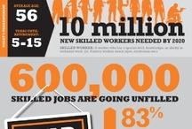 Workforce Issues