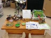 Reggio inspired classroom environment / Kindergarten / by Trisha 'Jones' Desmarais