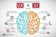 UX UI / User Xxpérience et User Interface