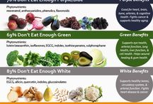 antioxidants & nourishment