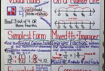 3rd-5th Grade Resources / Ideas, activities, and resources for the 3rd, 4th, & 5th grade classroom