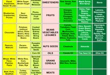 Alkaline Foods / by Missy Leonard