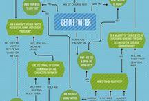 Blogging - Social Media / Social Media tips, tricks & info.  Building a brand.