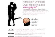 Love vs Attraction