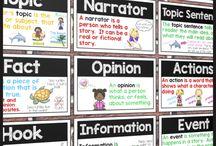 AA Modified Literacy