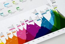 The Data Beautiful / Exemplary Data Visualization / by David Hoos