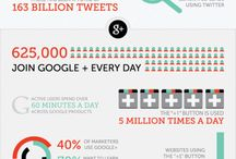 Info+Graphics / Tech, social and other awesome infographics.