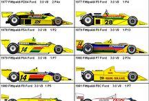 F1 team Fittipaldi