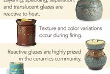 Wax and Warmers Infographics