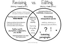 writing - revising/editing/mini lessons