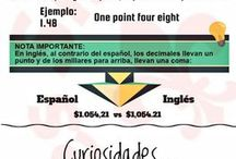 English: Voca Numbers