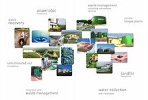 Projects / Our waste management projects pan India