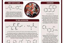 Química na cozinha