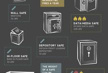 """Keeping Your Safe """"Safe"""" / Not all safes are alike. Know what to look for when choosing your jewelry safe. Rest assured your valuables are safe and secure from burglars, fire, and any other form of attack."""