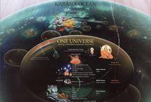 karana and spiritual maps...