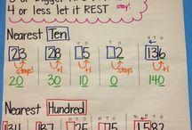 Year 2 Maths displays