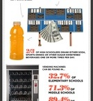 obesity infographics