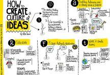Creativity in education