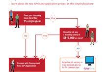 Singapore Company Incorporation Guide / Singapore Business Registration Services for Entrepreneurs & Corporations