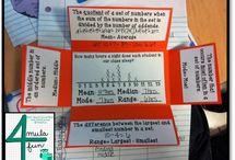 Math 7 Ideas