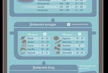 Tabele kuchnia