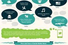 Social media / des jolies données