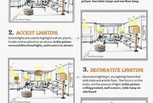 home design - How to's
