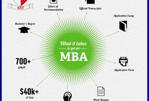 top-mba-colleges-