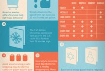 Eco-Friendly Living / Everyday tips for reducing our impact on the environment